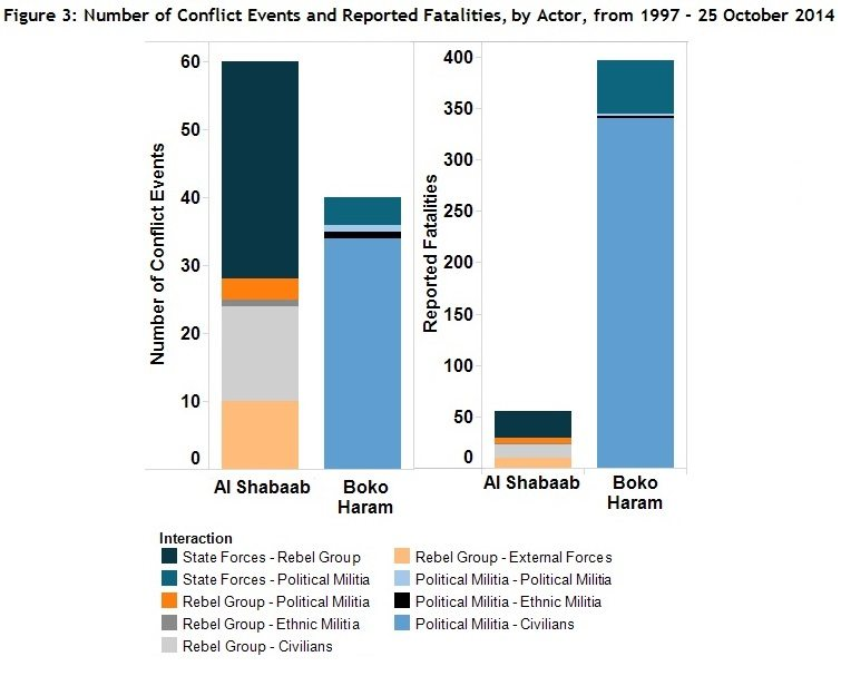 2 how has oil contributed to world events and conflicts since 1973 To determine whether a code volume has been amended since its revision date (in this case, january 1, 2018), consult the list of cfr sections affected (lsa), which is issued monthly, and the cumulative list of parts affected, which appears in the reader aids section of the daily federal register.