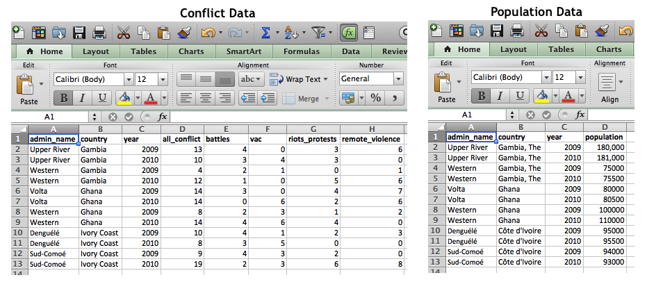how to clean data excel