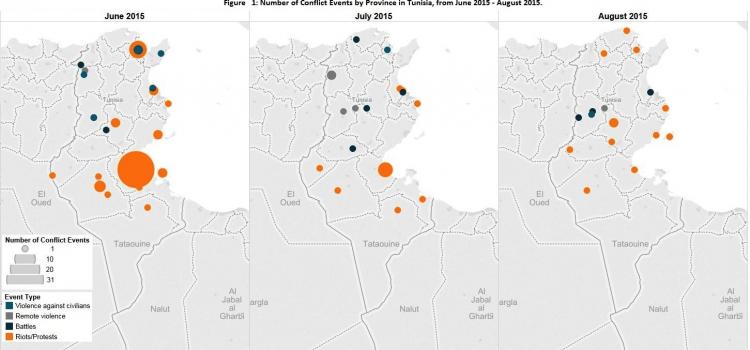 Tunisia — September 2015 Update