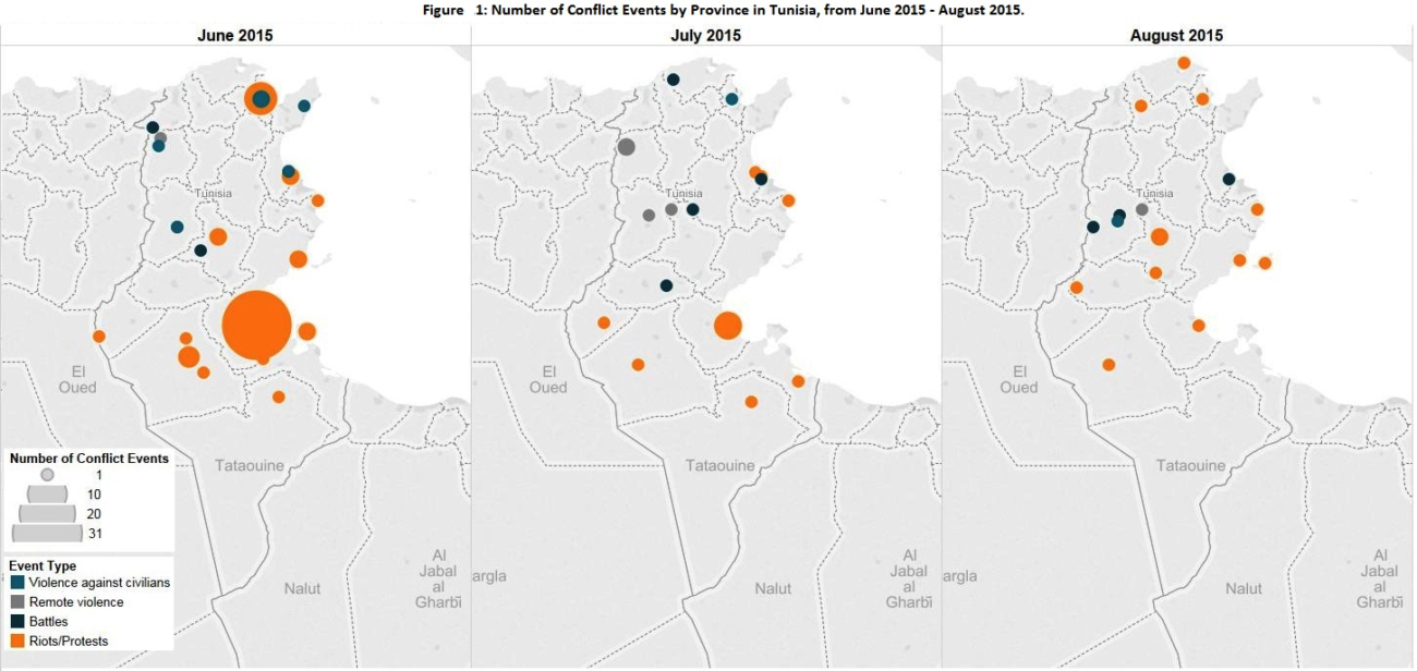 Tunisia_Sept 2015_Figure 1