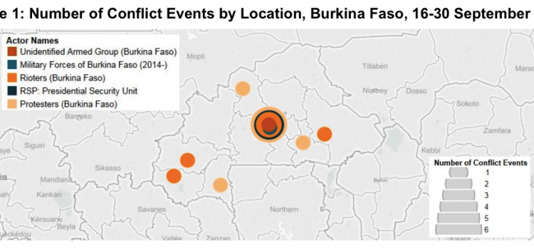 Burkina Faso — October 2015 Update