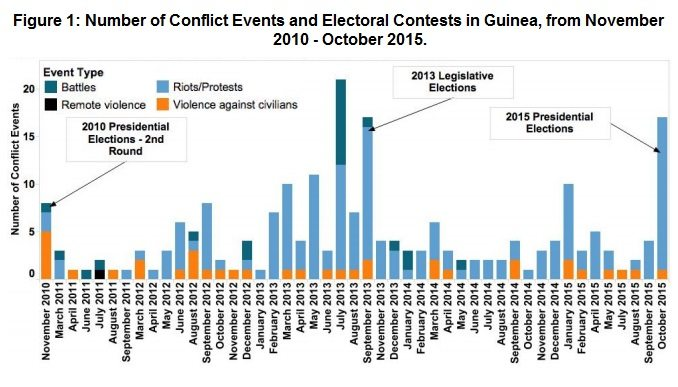 Figure 1 Guinea November 2015_jpg