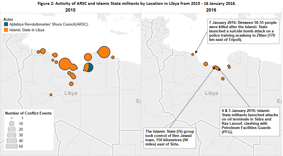 Libya_Figure 2