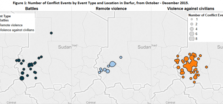 Sudan — January 2016 Update