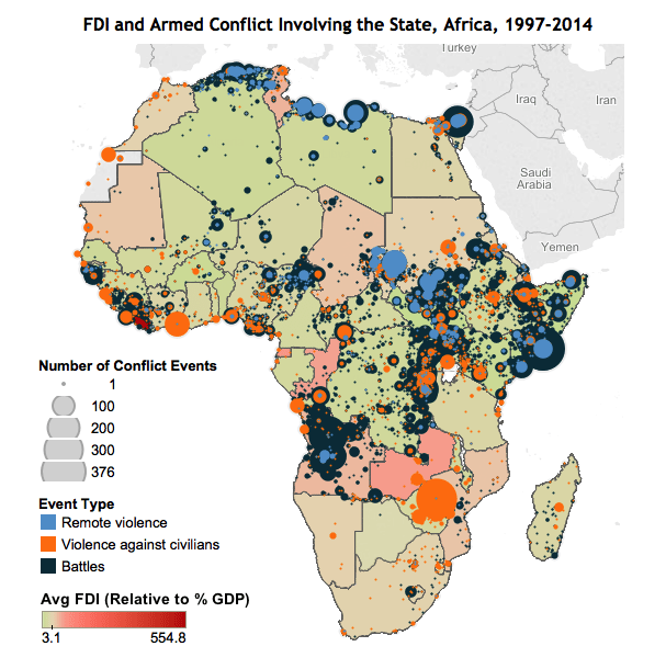 FDI Figure2 March 2016