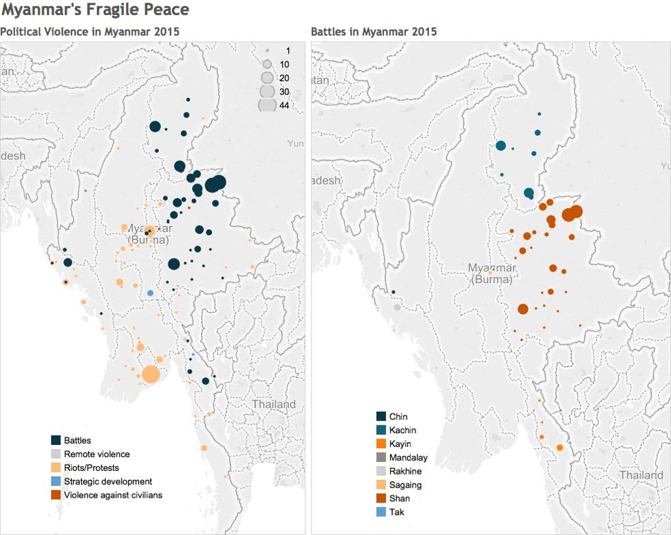 Myanmar's Fragile Peace
