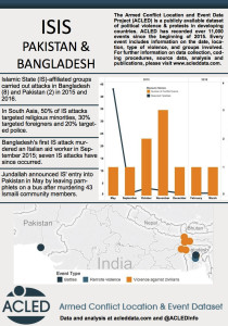 Infographic_ISIS_Final