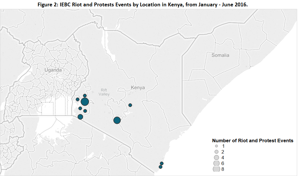Figure 2_Kenya