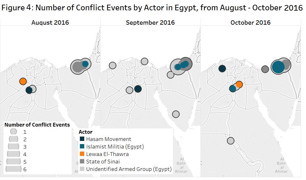 figure-4-egypt