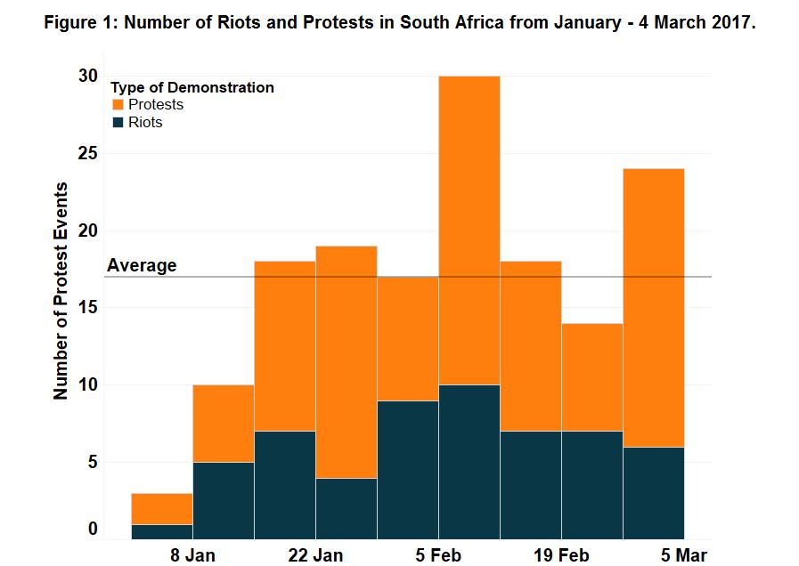 Figure 1_South Africa