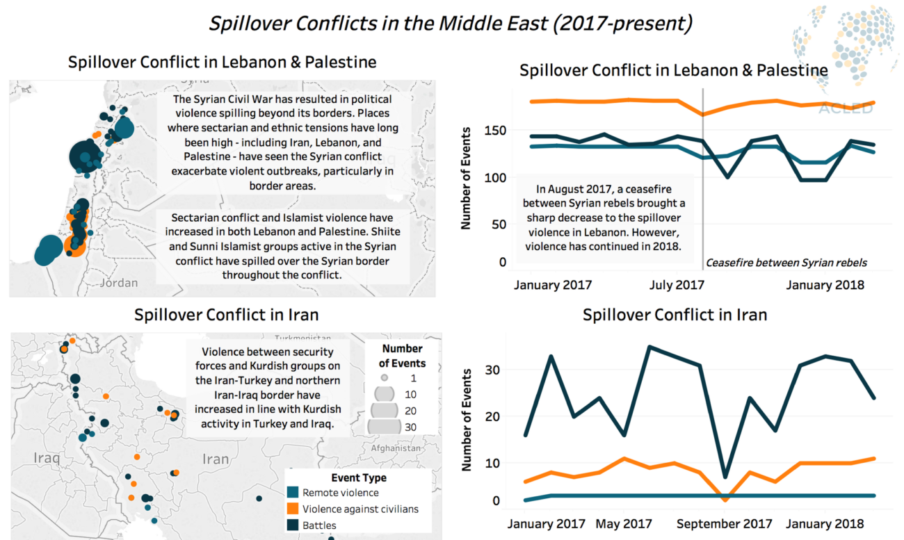 5 Hidden Conflicts In The Middle East 5 Spillover