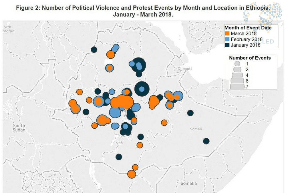 Violence Against Civilians in Ethiopia | Acled Data