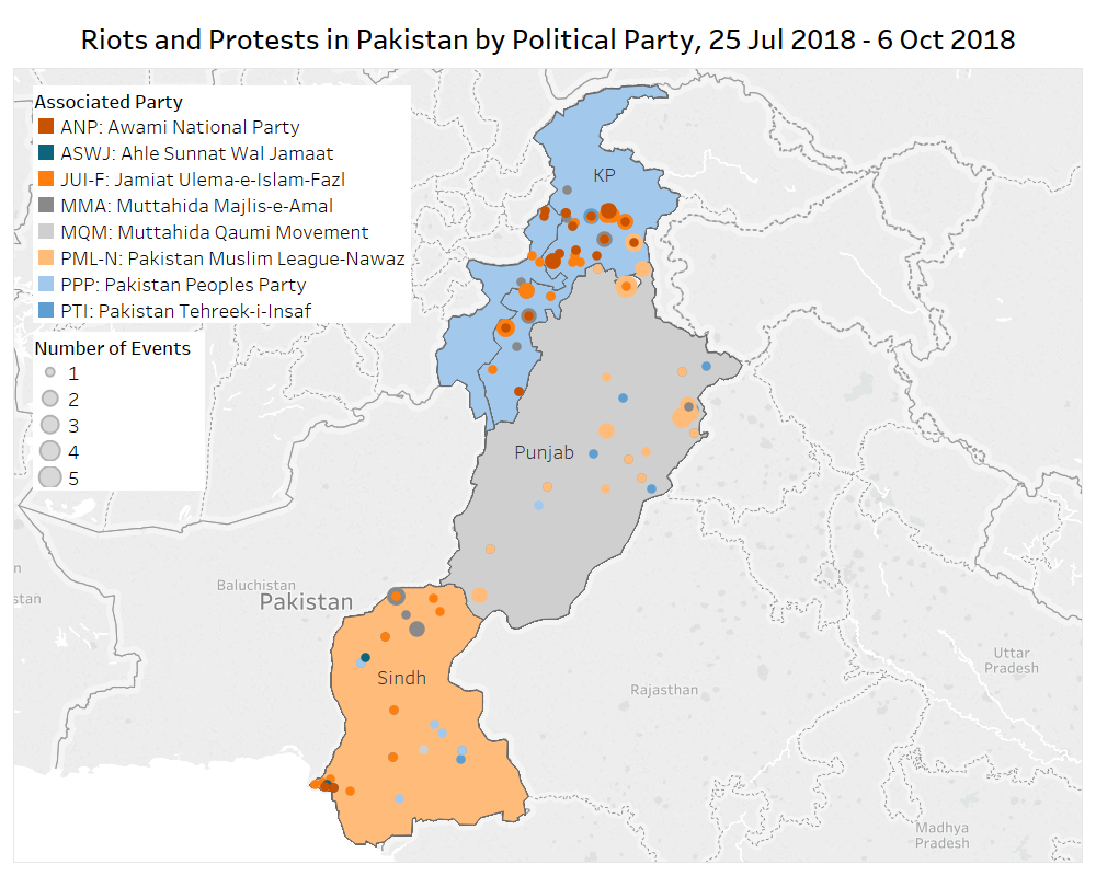 Culling the Competition: Electoral Violence in Pakistan | Acled Data