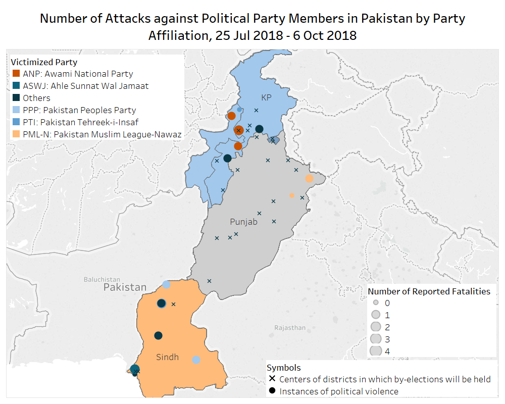Culling the Competition: Electoral Violence in Pakistan