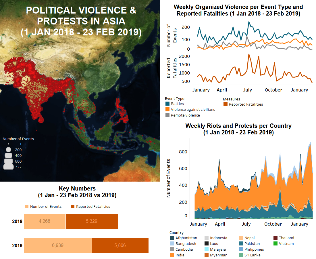 Regional Overview – Asia 26 February 2019 | Acled Data