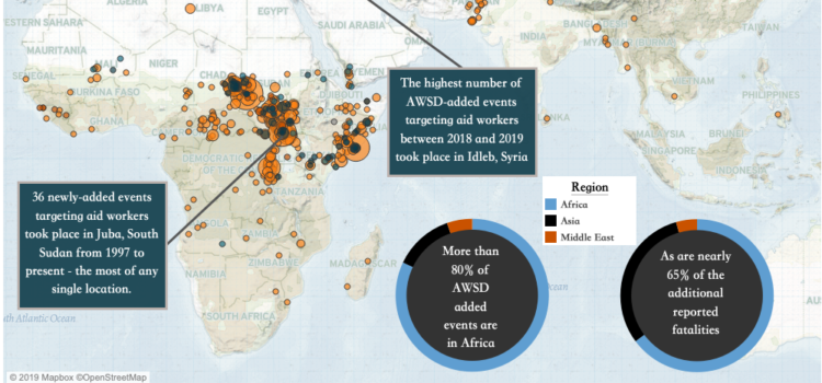 New Data From Aid Worker Security Database (AWSD) Complements ACLED Reporting