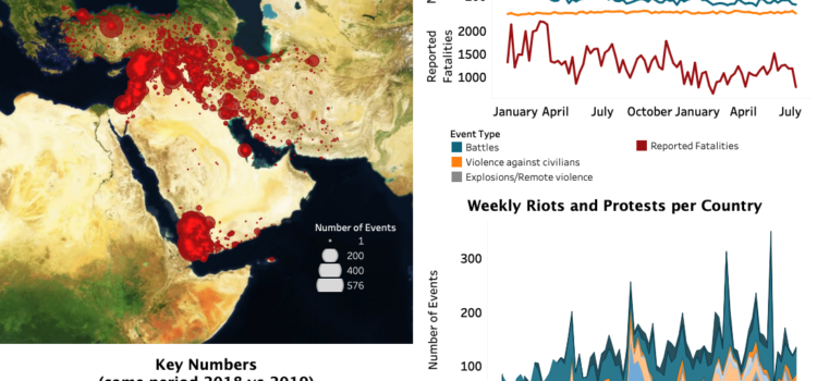 Regional Overview – Middle East <br/> 24 July 2019