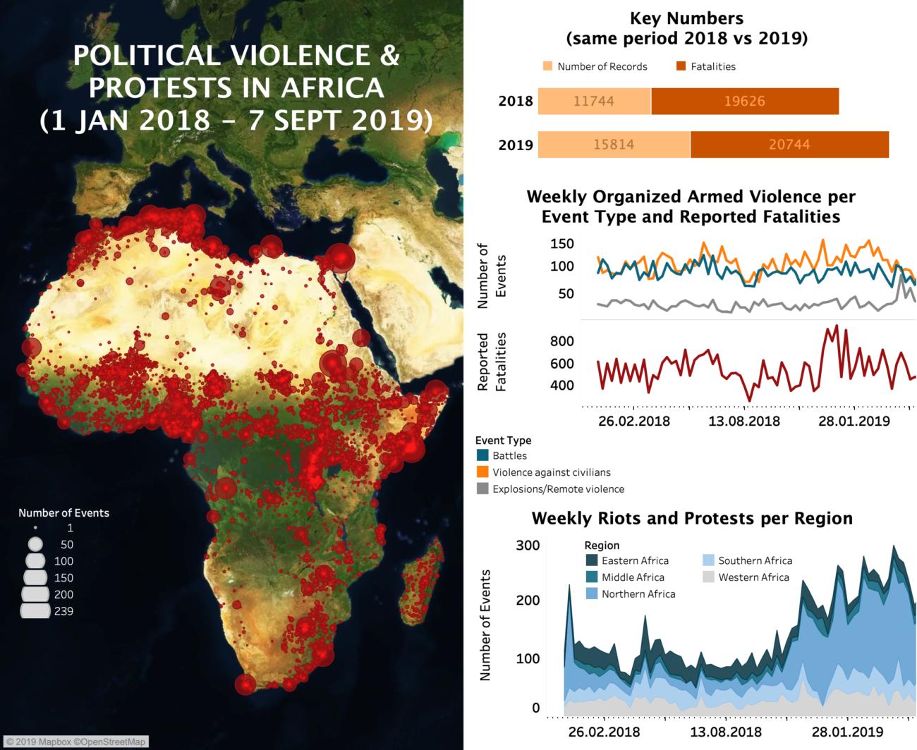 Regional Overview – Africa 10 September 2019 | Acled Data